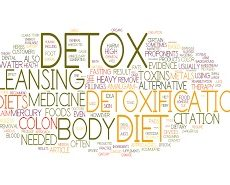 What is Body Clutter